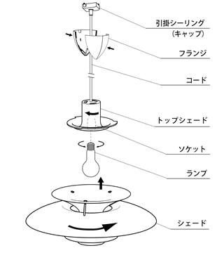 ph5コンテンポラリー照明の図