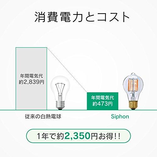 Siphonサイフォンの消費電力とコストイメージ画像