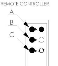 RIALTOリアルトlt7863のリモコンについて