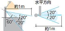z-3600_led_スタンドライト_照明